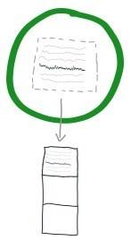 نحوه انتقال و تراکنش بیت کوین در شبکه بلاکچین