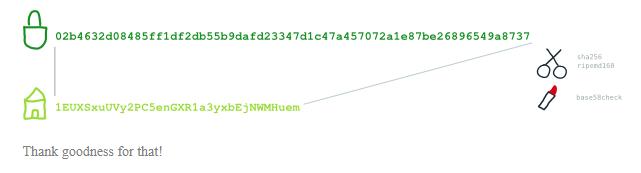 ارتباط آدرس بیت کوین با کلیدهای آن چیست؟