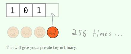 ادرس بیت کوین