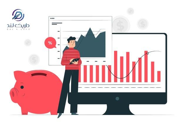صندوق قابل معامله در بورس ETF چیست؟